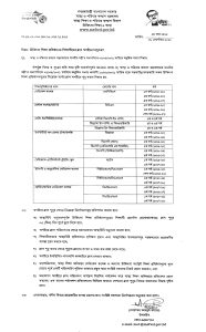 Medical, Dental & Nursing colleges across Bangladesh resume classes